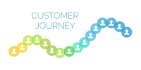 Customer Journey Mapping for Business Analysts