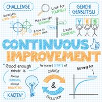 Improving the Continuous Improvement