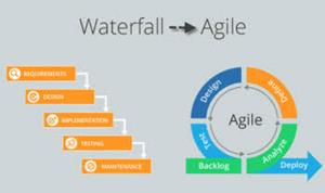 A Practical Guide to Transition from Waterfall to Agile