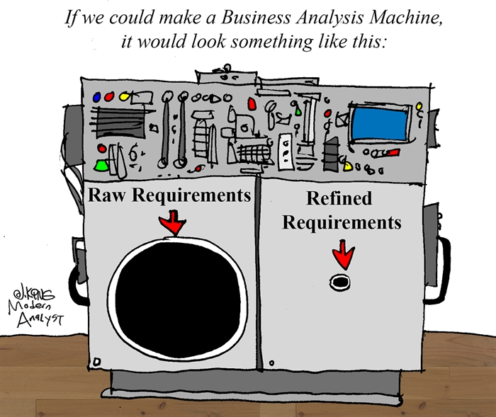 Business Analysis Machine