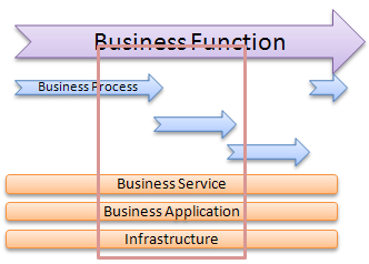 an analysis of the current state of cobol Business scenario the department of health care services' (dhcs) of every state finances and administers a number of individual health care service delivery programs, including medicaid, children's services program, child health and disability prevention program and genetically handicapped persons program.