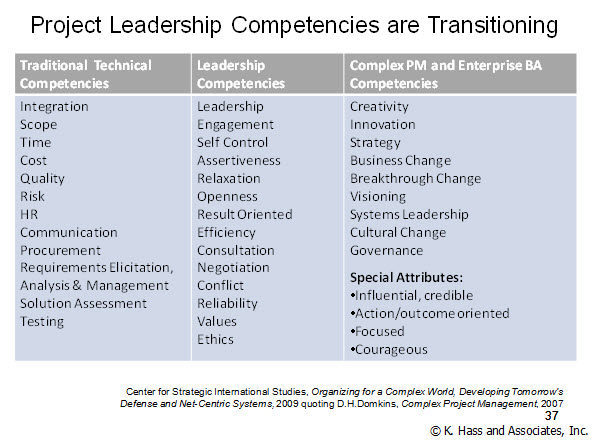 Project Leadership Competencies are Transitioning