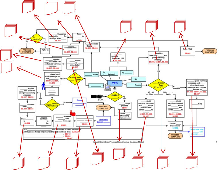 The Decision Model and Process Models with BPMN > Business ...