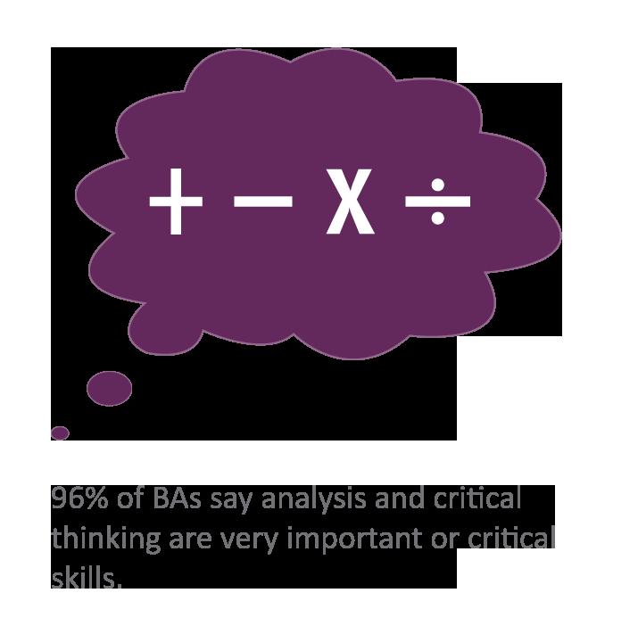 Fundamental Skills for Business Analysts SlideShare