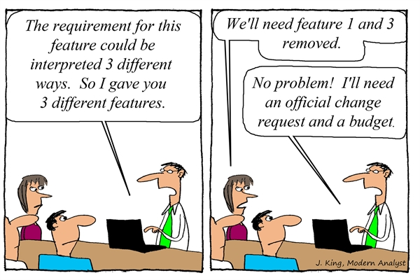 Humor - Cartoon: Requirements Interpreted Many Ways