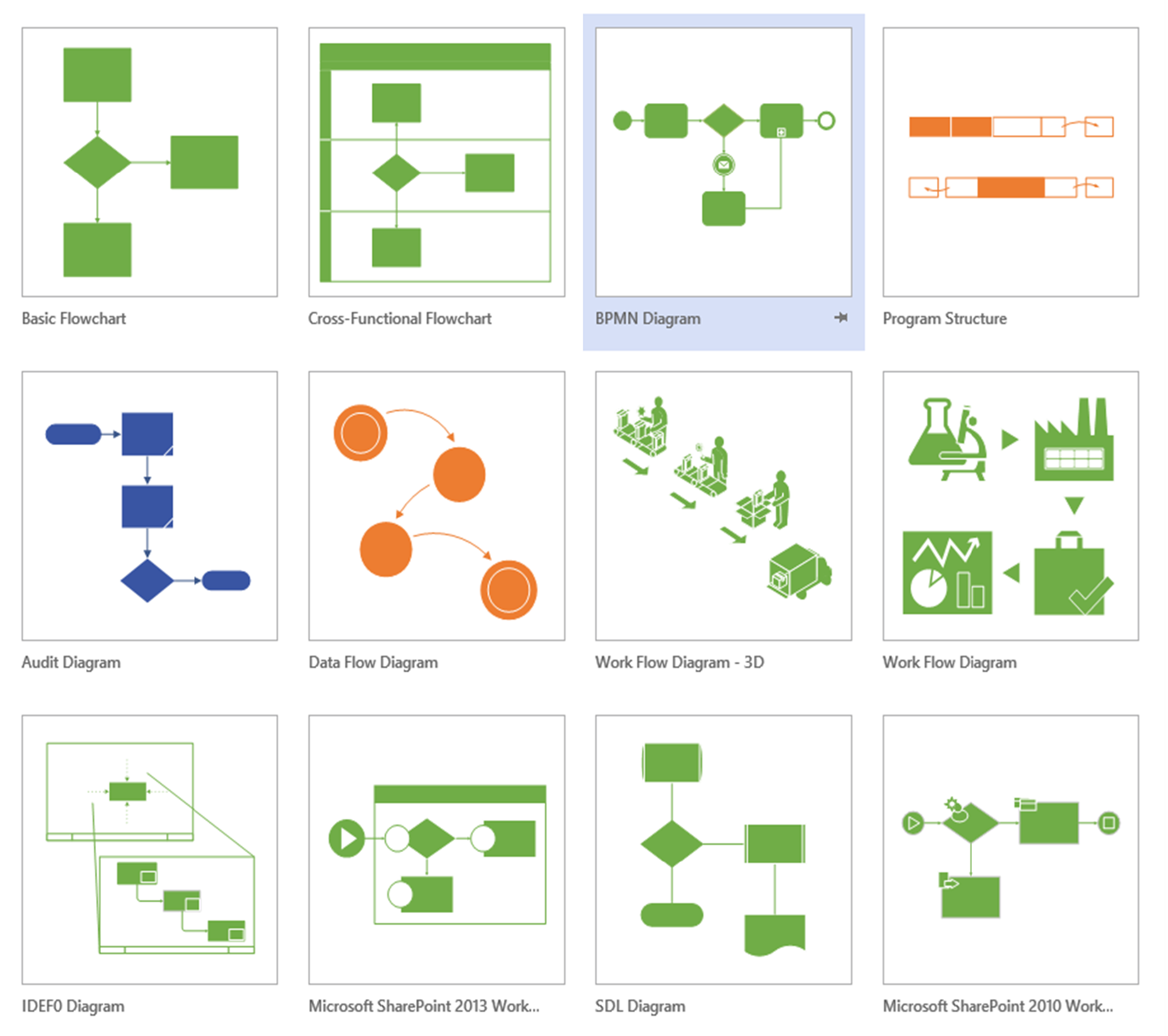 Democratizing bpm with visio and office 365 business analyst visio 2013 includes a wide range of bpm templates ccuart Images