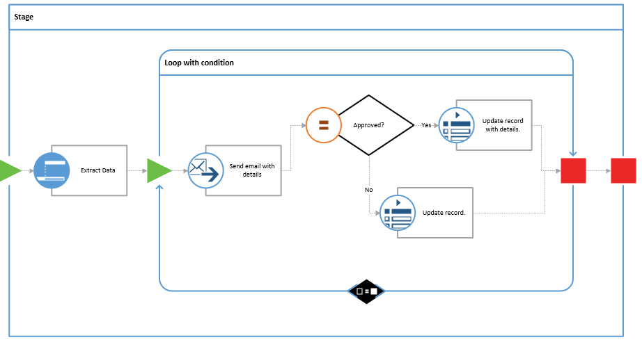 Democratizing bpm with visio and office 365 business for Sharepoint workflow templates download