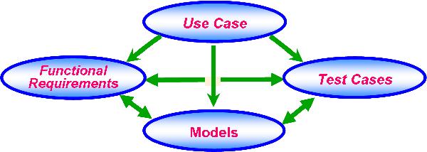 Model dziedziny jarosaw eliski it consulting cz 5 r ccuart Choice Image
