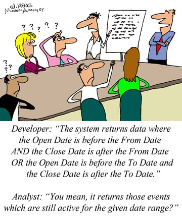 Humor - Cartoon: The  Power of Simple Language for System Specifications