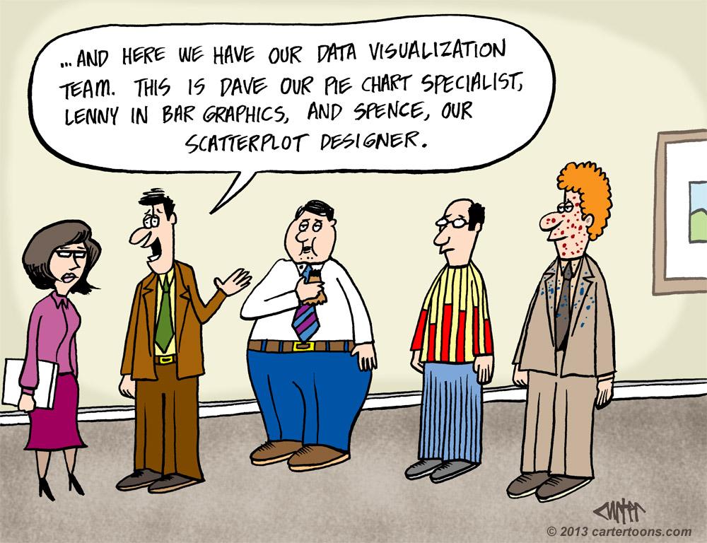 data visualization team  u0026gt  business analyst community