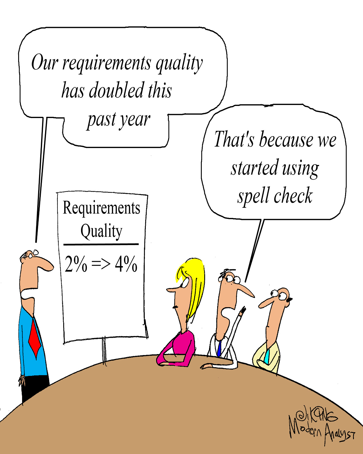 Humor How To Increase Requirements Quality
