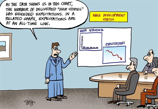 Humor Agile User Stories For Development Status