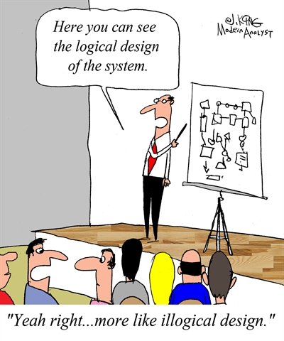 Illogical Design