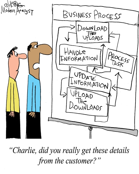 Humor & Comics for the Business Analyst