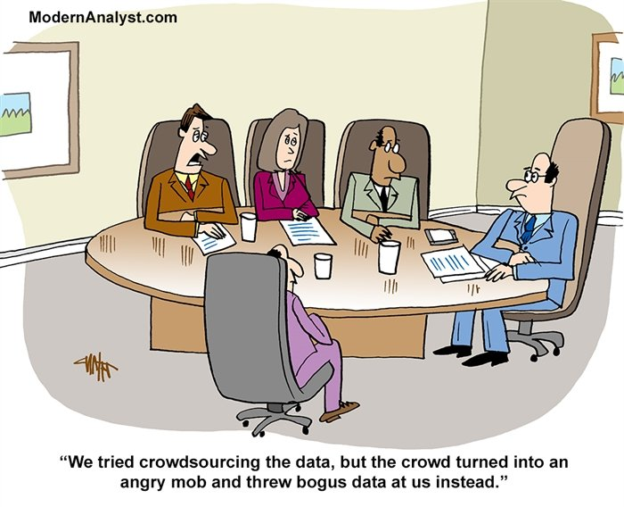 Humor Crowdsourcing Data Gathering And Analysis