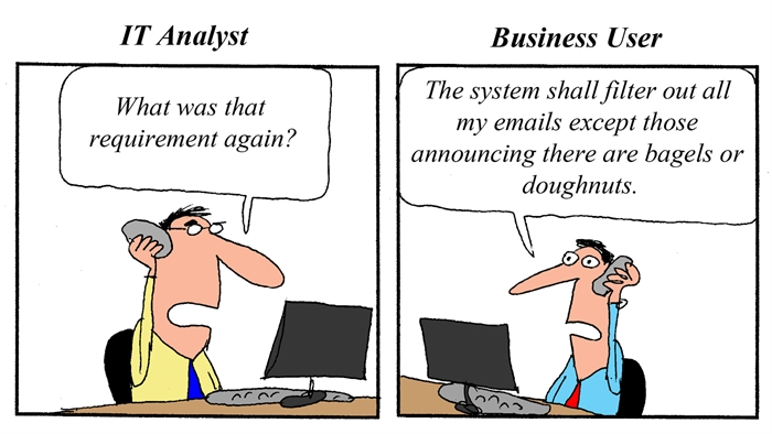 Humor - Cartoon: Business Requirements for Email Client