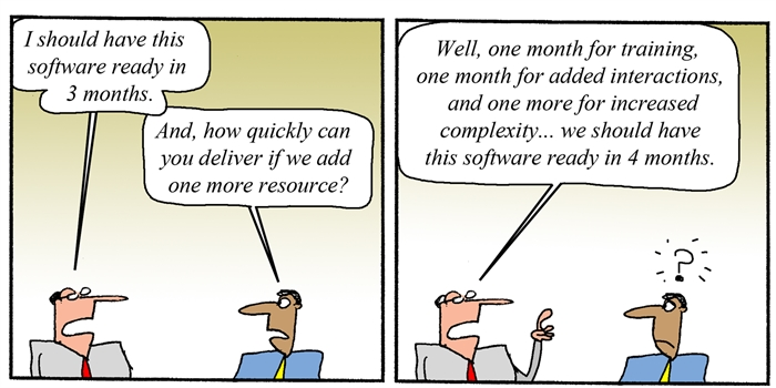 Humor - Cartoon: Can you finish the project faster if... ?