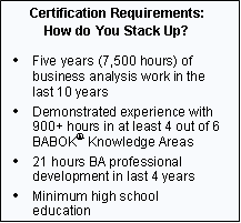CBAP Certification Requirements