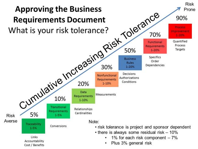 investment risk tolerance questionnaire pdf