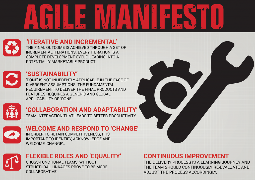 manifesto management process Read our manifesto here or download it onto your device as a pdf with this link   labour and the wider community in a consultative management process.
