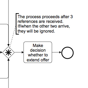 Describe the BPMN Complex Gateway and how it is used in