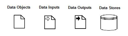 BPMN Data Objects